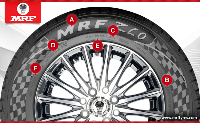 mrf blogs understanding your tyre markings. Black Bedroom Furniture Sets. Home Design Ideas