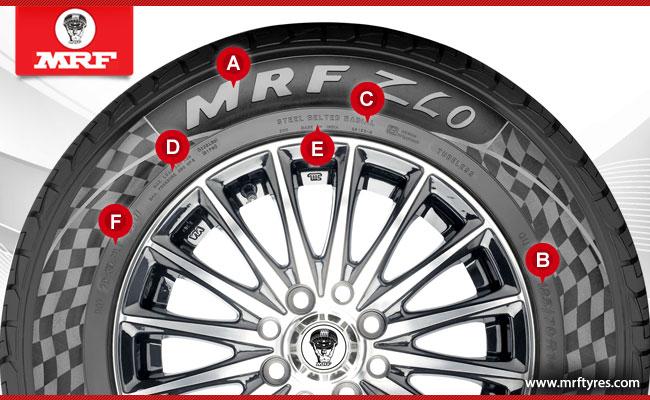 mrf blogs understanding your tyre markings. Black Bedroom Furniture Sets. Home Design Ideas