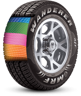 Give Your Suv The Best Offroad Tyres With Mrf Wanderer